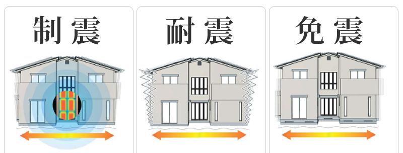 東京都練馬区 耐震補強工事費用...